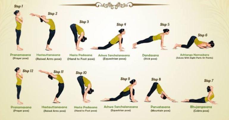 Surya namaskar, yoga